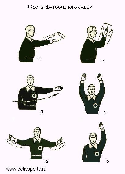Футбол жесты судьи